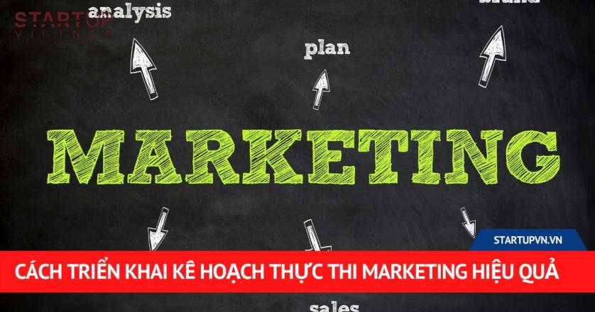 Cách Triển Khai Kế Hoạch Thực Thi Marketing Hiệu Quả 1